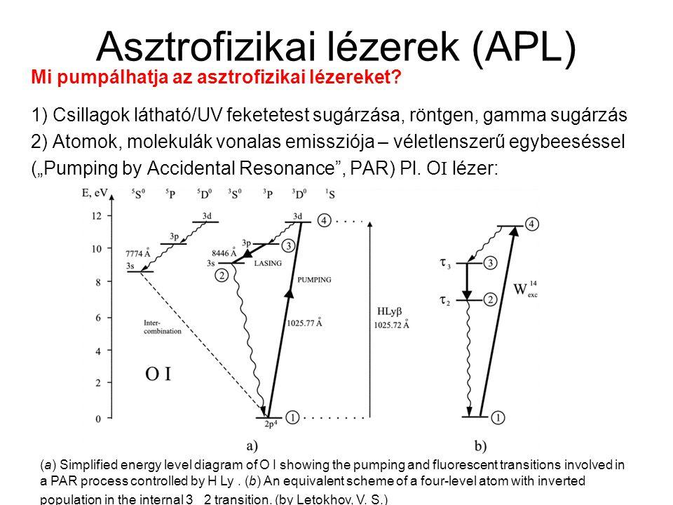 Asztrofizikai lézerek (APL)