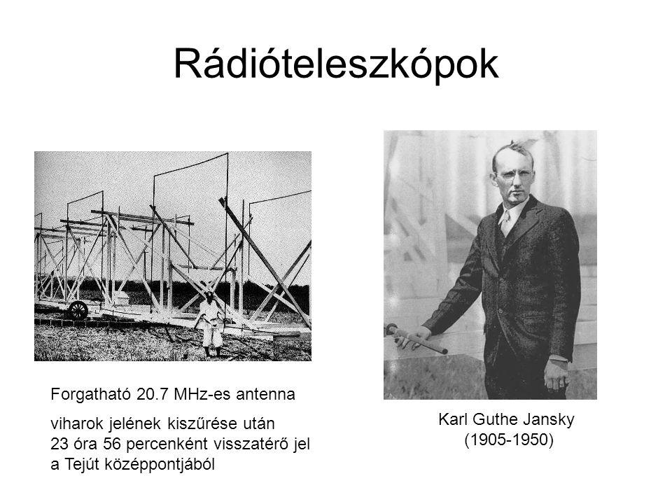 Rádióteleszkópok Forgatható 20.7 MHz-es antenna