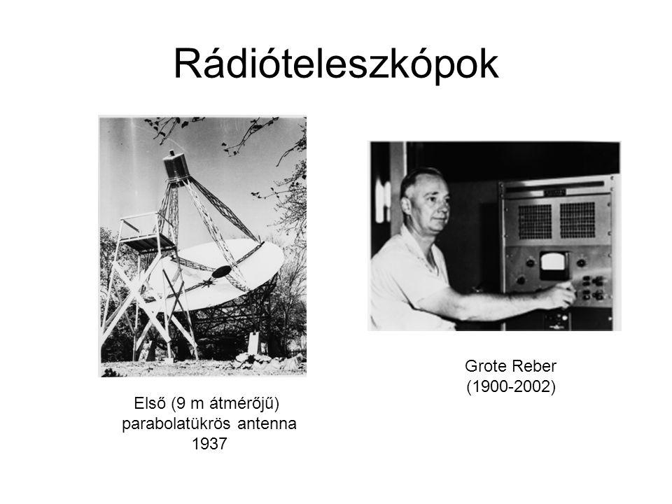 parabolatükrös antenna