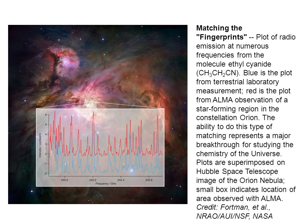 Matching the Fingerprints -- Plot of radio emission at numerous frequencies from the molecule ethyl cyanide (CH3CH2CN).