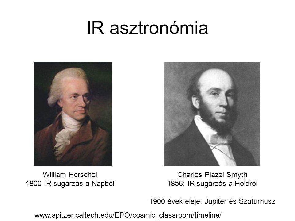 1900 évek eleje: Jupiter és Szaturnusz