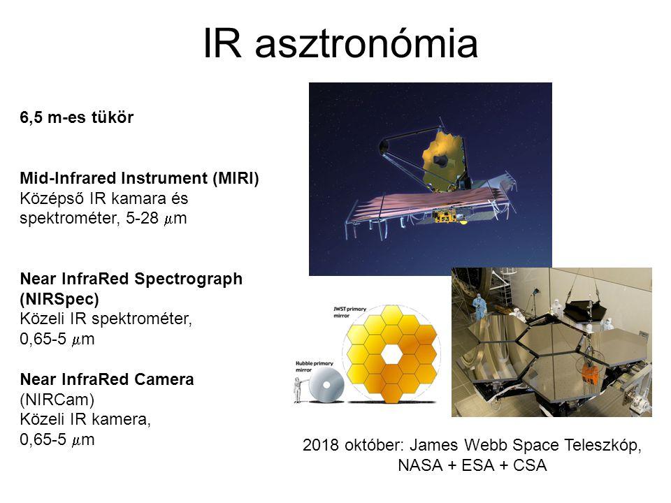 2018 október: James Webb Space Teleszkóp,
