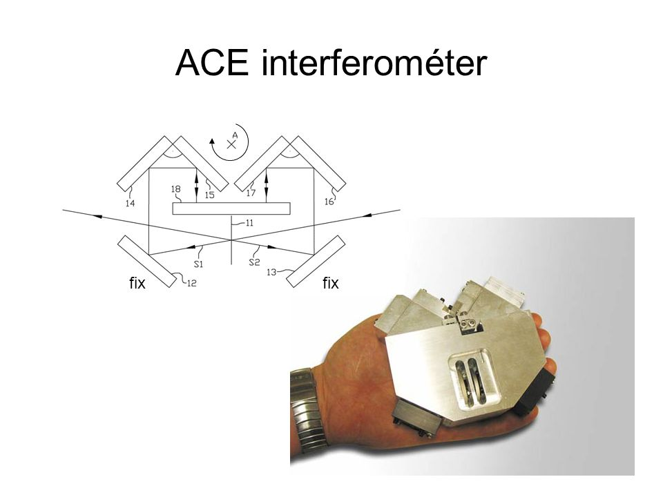 ACE interferométer fix fix