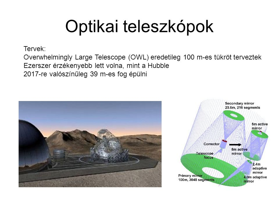 Optikai teleszkópok Tervek: