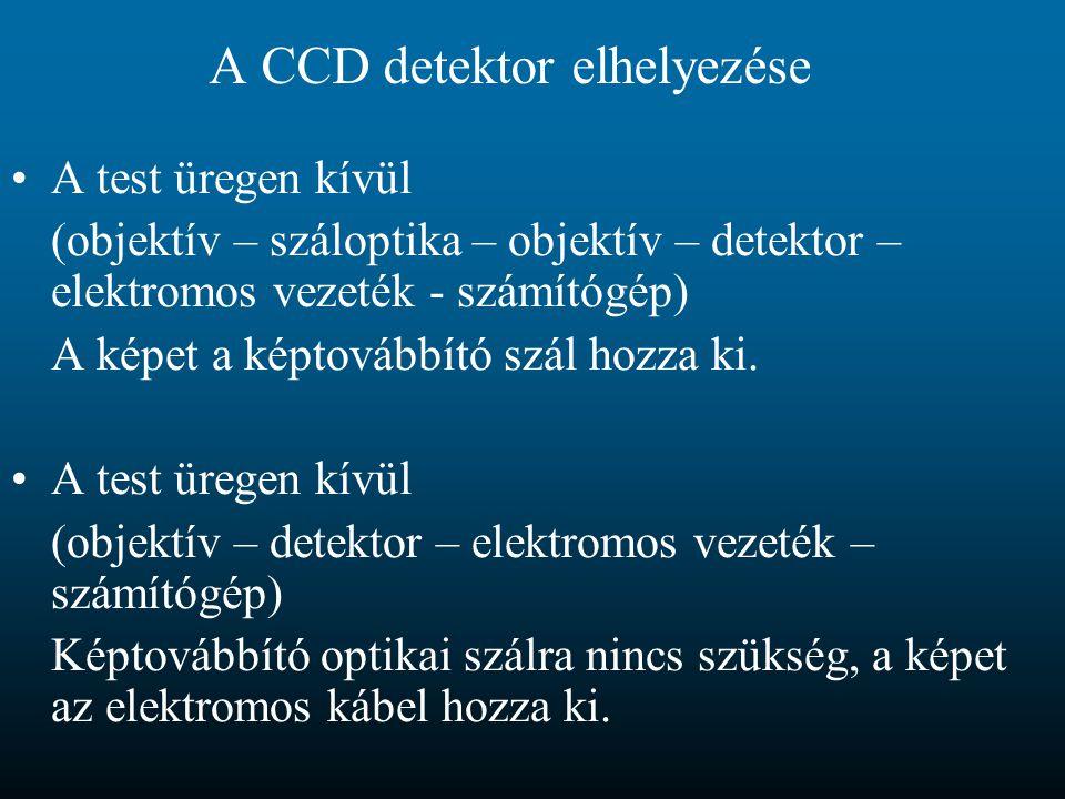 A CCD detektor elhelyezése