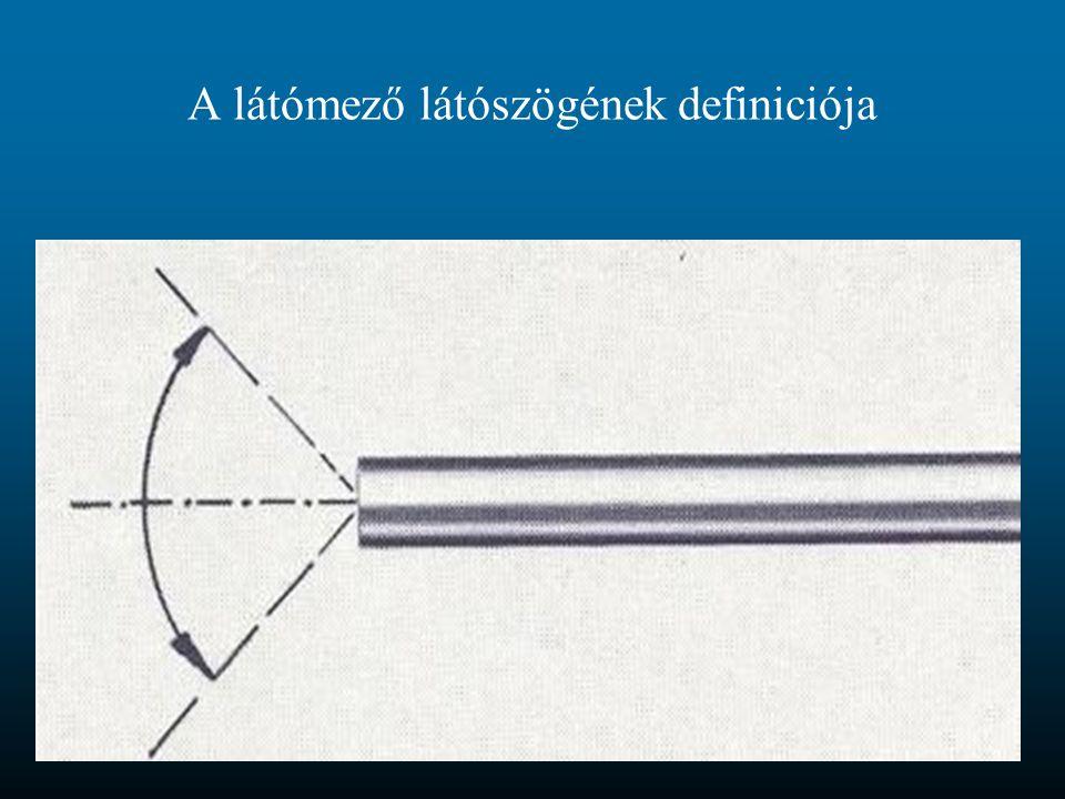 A látómező látószögének definiciója