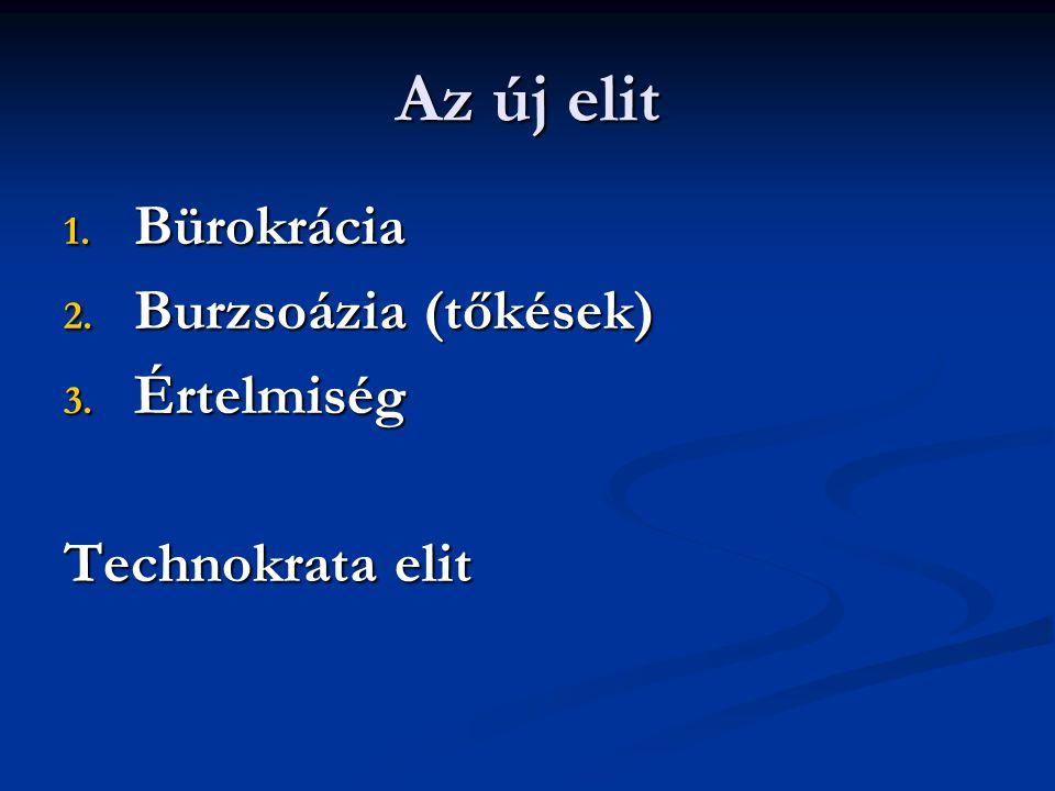 Az új elit Bürokrácia Burzsoázia (tőkések) Értelmiség Technokrata elit