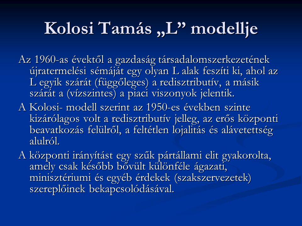 """Kolosi Tamás """"L modellje"""