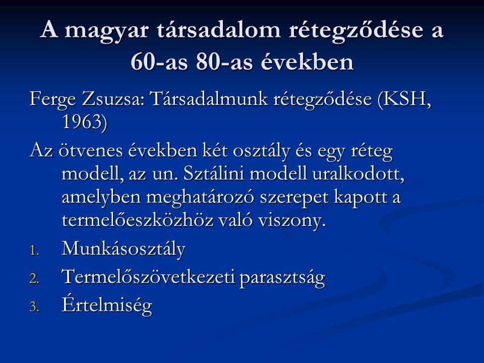 A magyar társadalom rétegződése a 60-as 80-as években