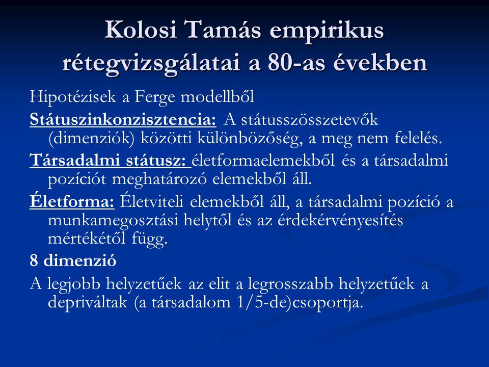 Kolosi Tamás empirikus rétegvizsgálatai a 80-as években