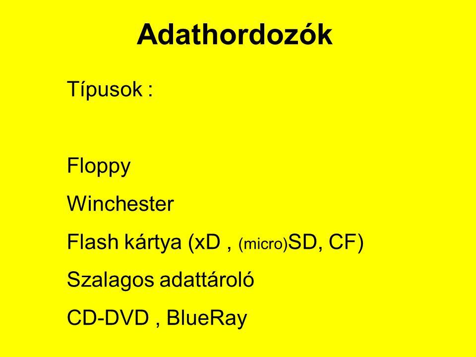 Adathordozók Típusok : Floppy Winchester