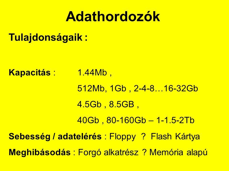 Adathordozók Tulajdonságaik : Kapacitás : 1.44Mb ,