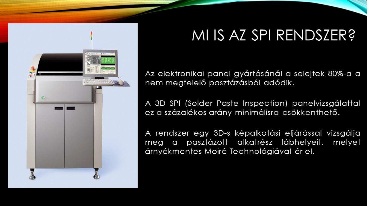 Mi is az Spi rendszer Az elektronikai panel gyártásánál a selejtek 80%-a a nem megfelelő pasztázásból adódik.