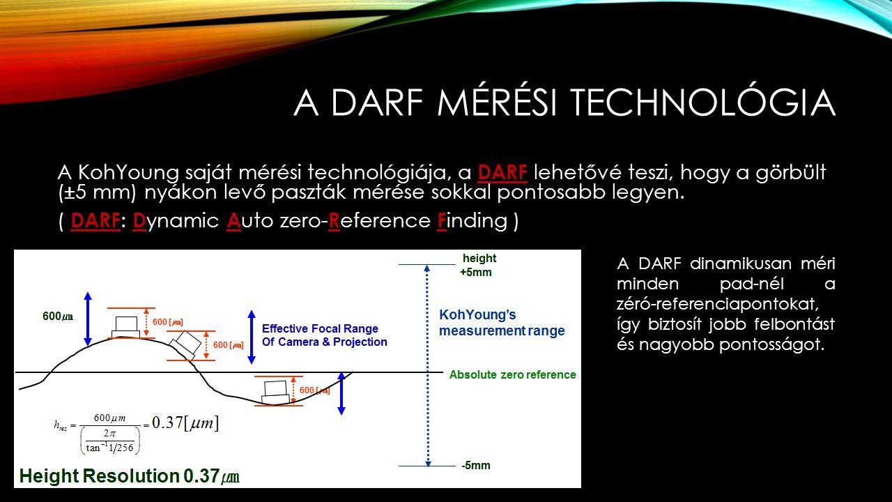 A Darf mérési technológia
