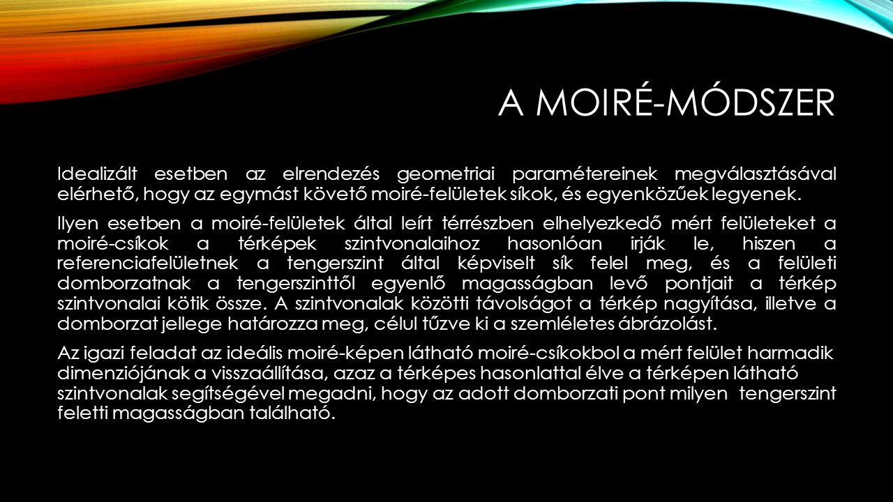 A Moiré-módszer