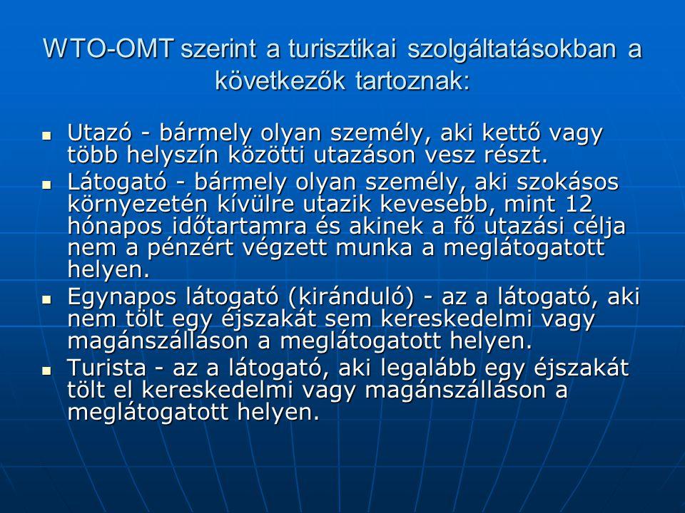 WTO-OMT szerint a turisztikai szolgáltatásokban a következők tartoznak: