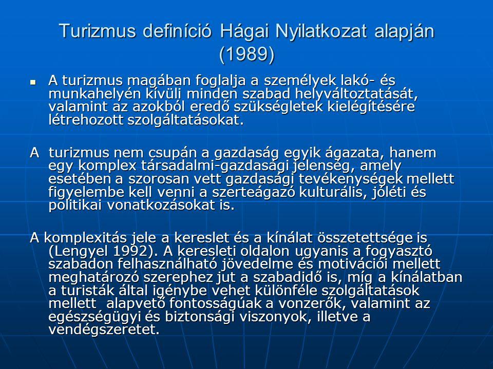Turizmus definíció Hágai Nyilatkozat alapján (1989)