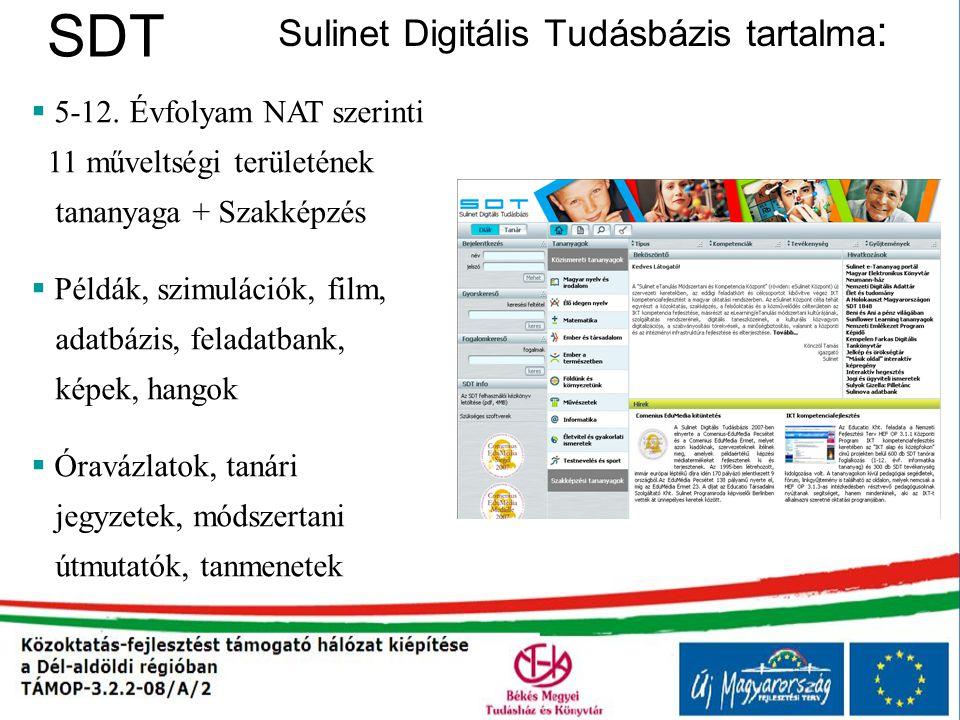 SDT Sulinet Digitális Tudásbázis tartalma: