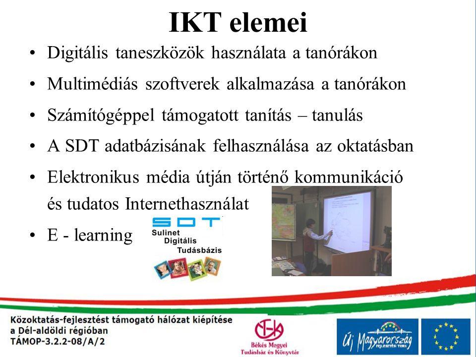 IKT elemei Digitális taneszközök használata a tanórákon