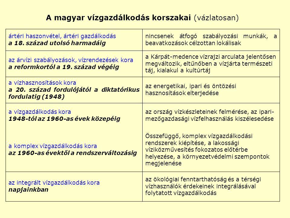 A magyar vízgazdálkodás korszakai (vázlatosan)