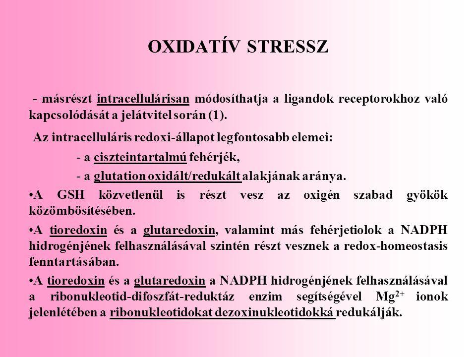 OXIDATÍV STRESSZ - másrészt intracellulárisan módosíthatja a ligandok receptorokhoz való kapcsolódását a jelátvitel során (1).