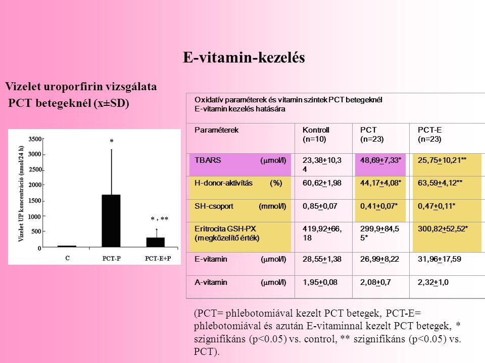 E-vitamin-kezelés Vizelet uroporfirin vizsgálata PCT betegeknél (x±SD)