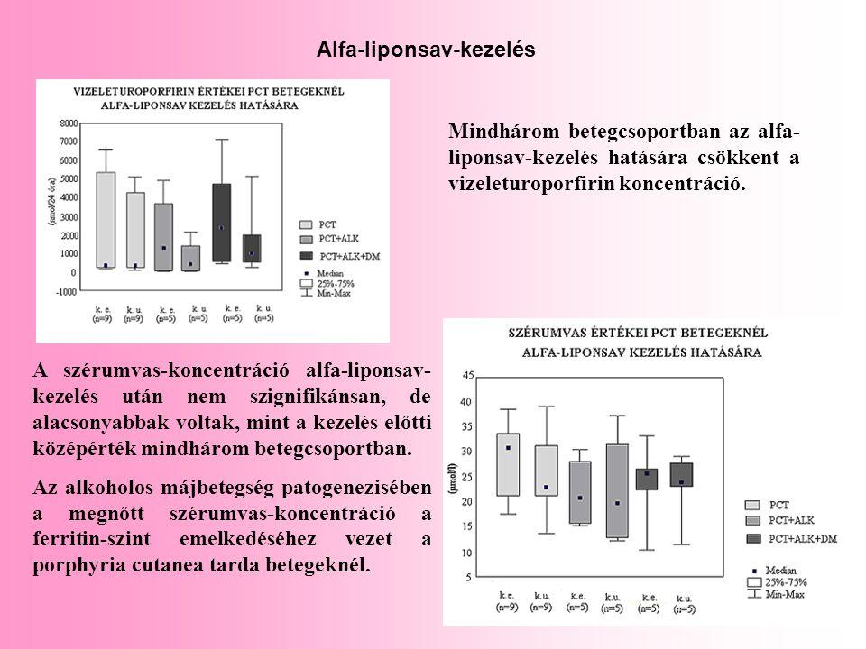 Alfa-liponsav-kezelés