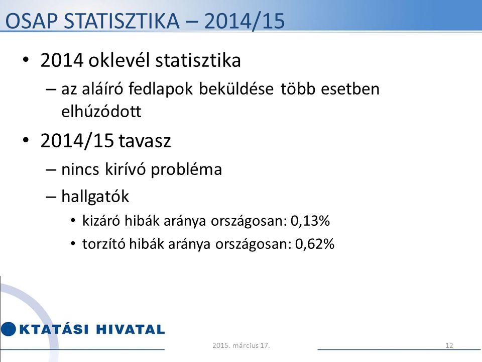 OSAP statisztika – 2014/15 2014 oklevél statisztika 2014/15 tavasz