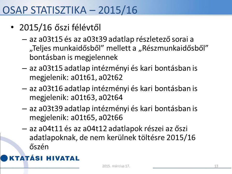 OSAP statisztika – 2015/16 2015/16 őszi félévtől