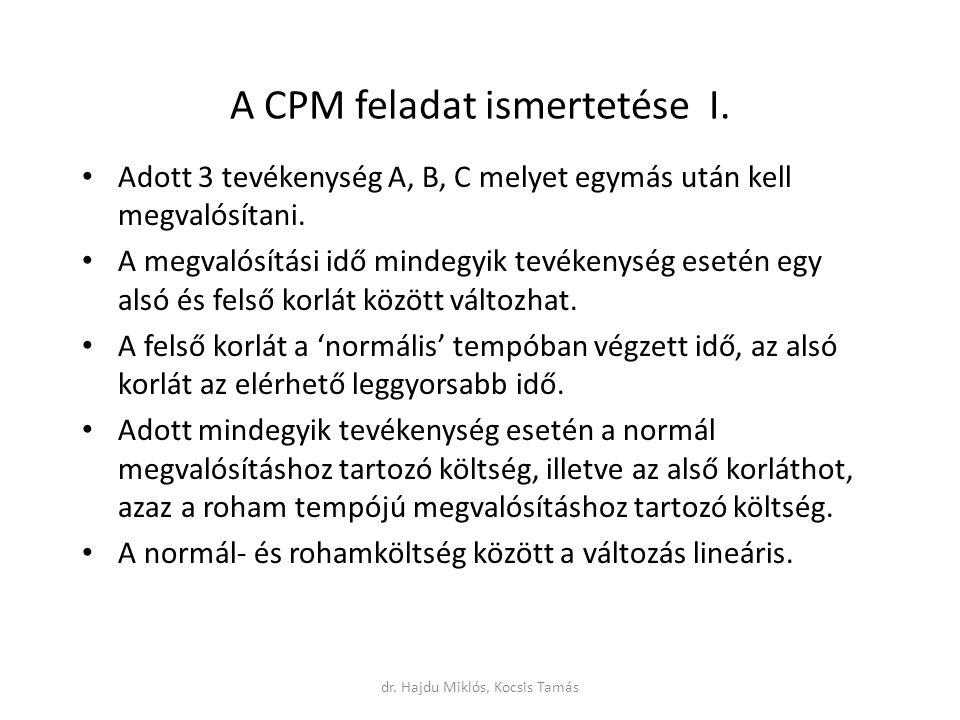 A CPM feladat ismertetése I.