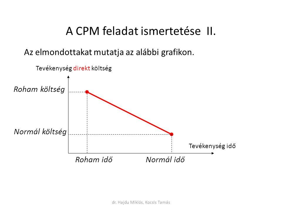 A CPM feladat ismertetése II.