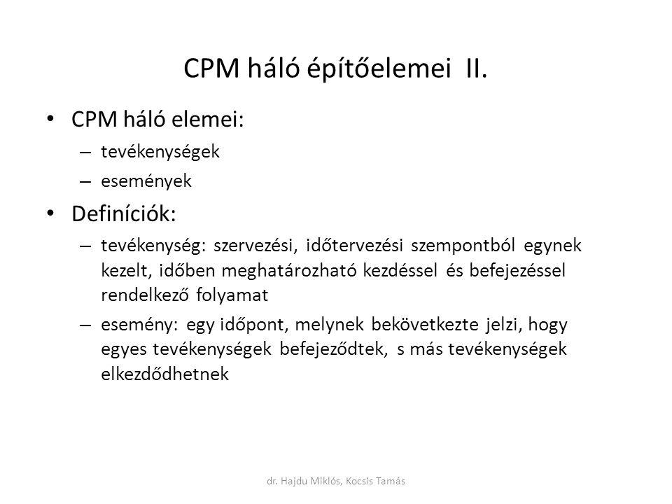 CPM háló építőelemei II.