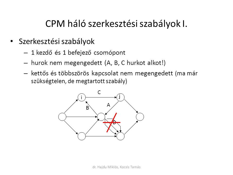 CPM háló szerkesztési szabályok I.