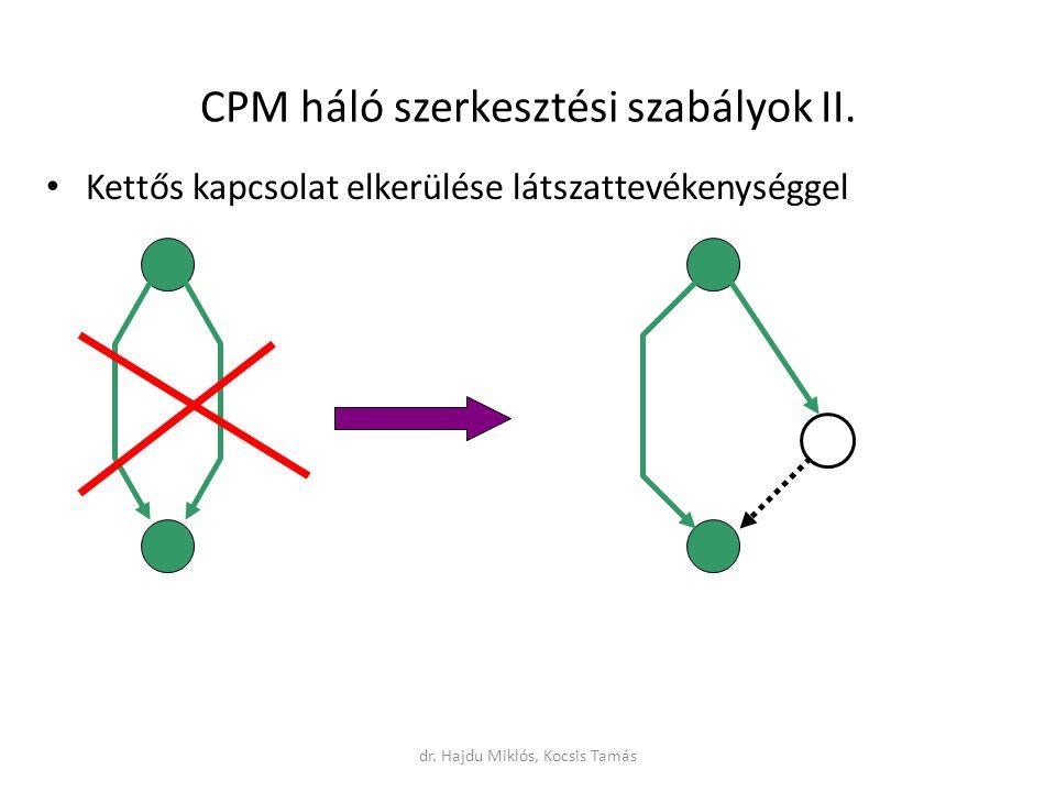 CPM háló szerkesztési szabályok II.