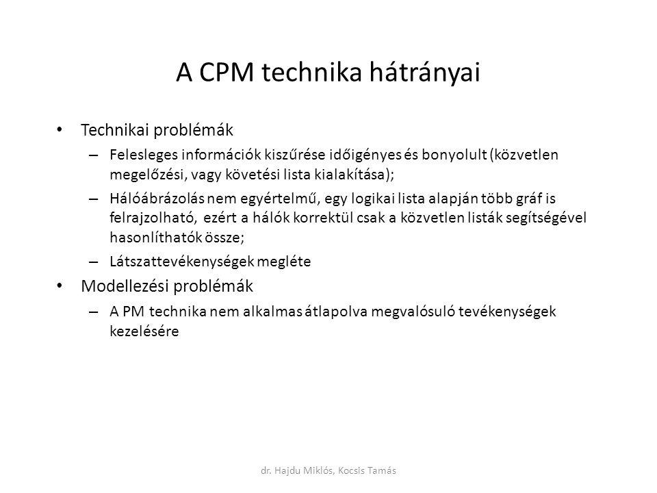 A CPM technika hátrányai