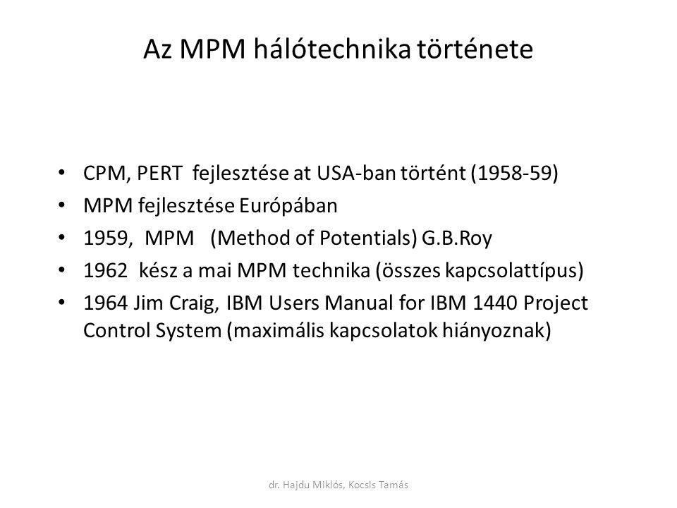 Az MPM hálótechnika története