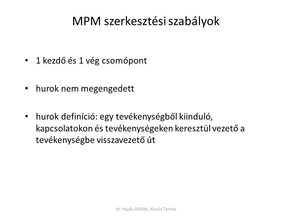 MPM szerkesztési szabályok