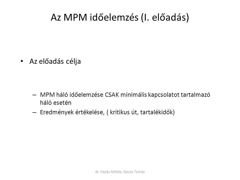 Az MPM időelemzés (I. előadás)