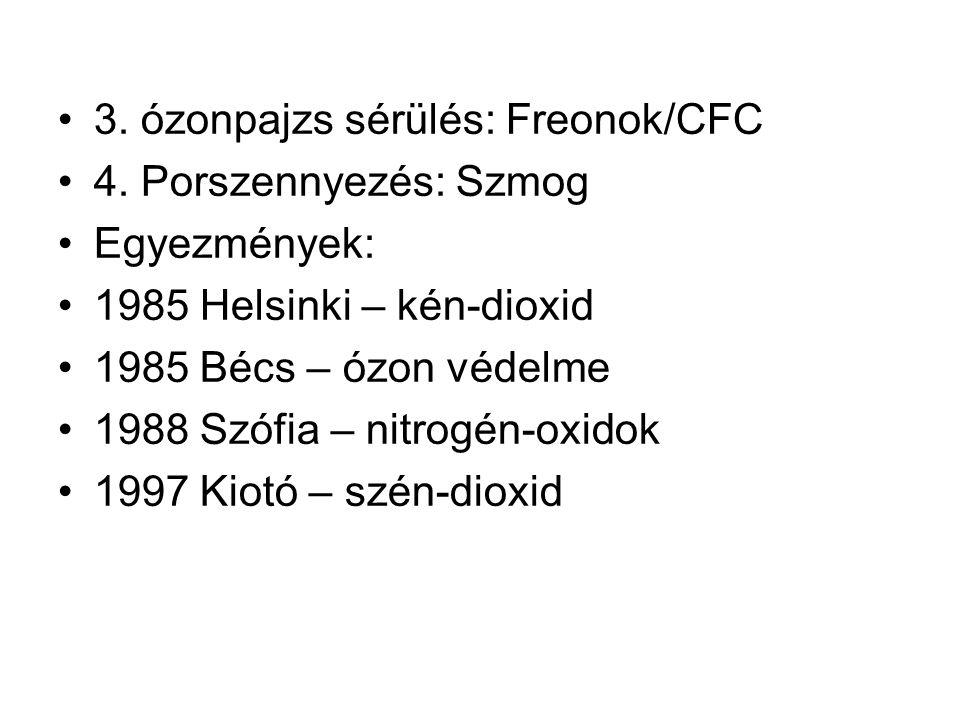 3. ózonpajzs sérülés: Freonok/CFC