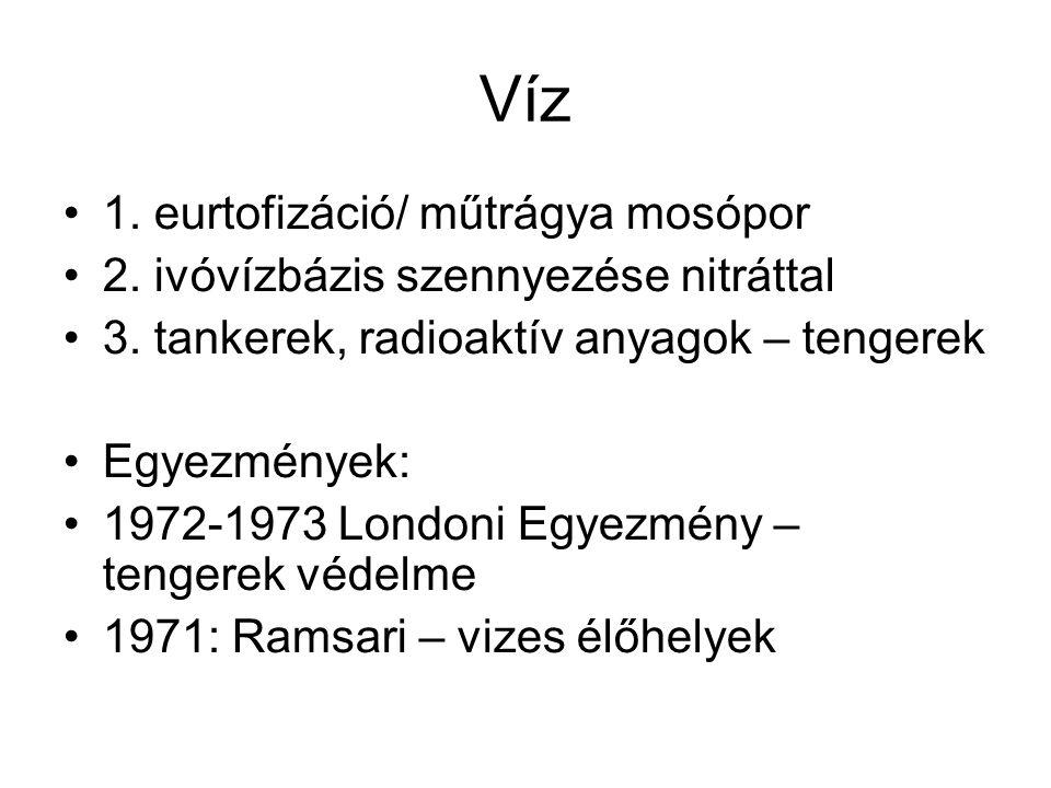 Víz 1. eurtofizáció/ műtrágya mosópor