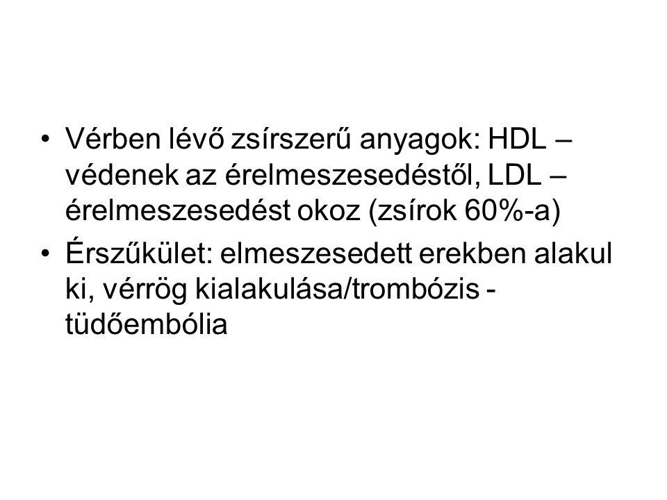Vérben lévő zsírszerű anyagok: HDL – védenek az érelmeszesedéstől, LDL – érelmeszesedést okoz (zsírok 60%-a)