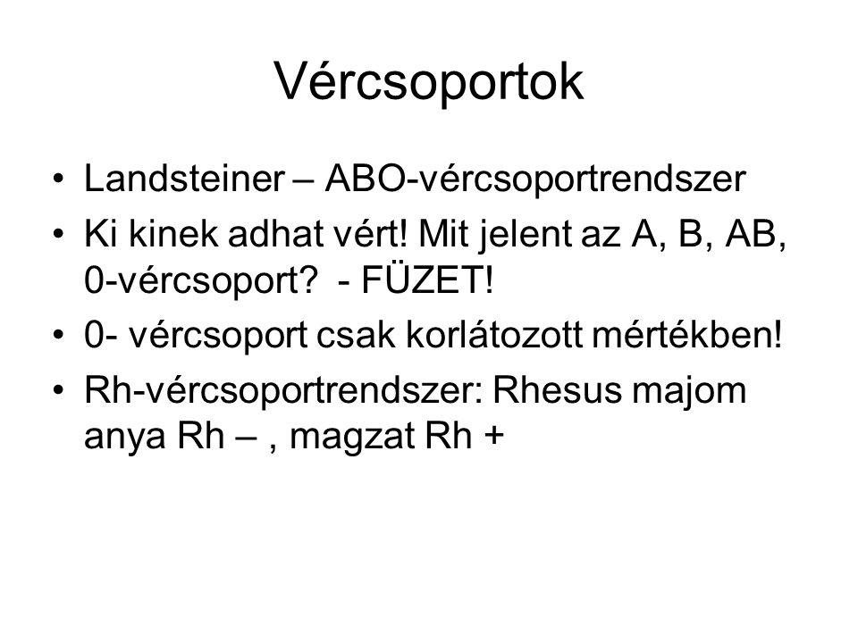 Vércsoportok Landsteiner – ABO-vércsoportrendszer