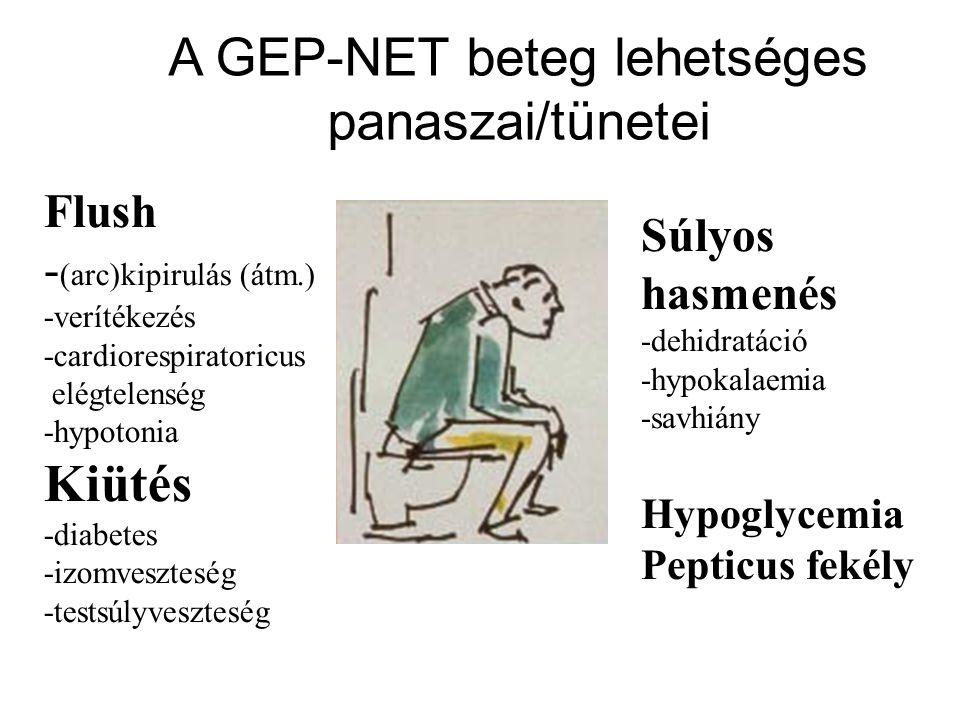 A GEP-NET beteg lehetséges panaszai/tünetei