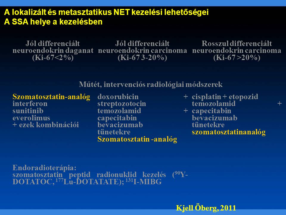 Jól differenciált neuroendokrin daganat (Ki-67<2%)