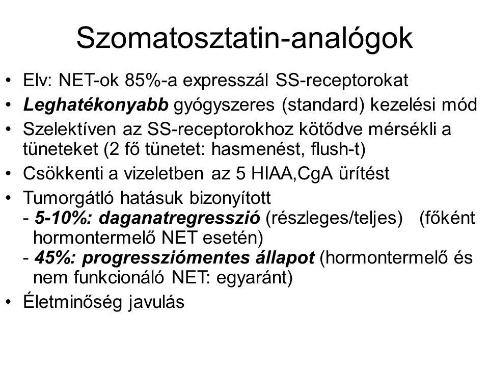 Szomatosztatin-analógok