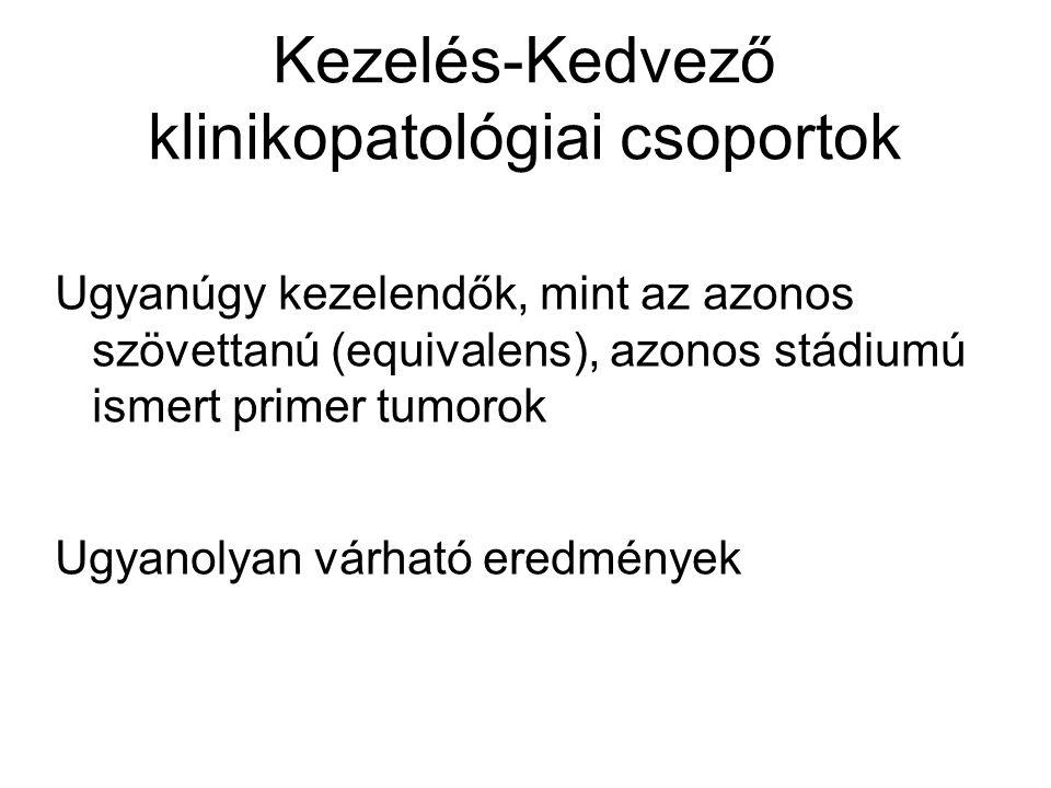 Kezelés-Kedvező klinikopatológiai csoportok