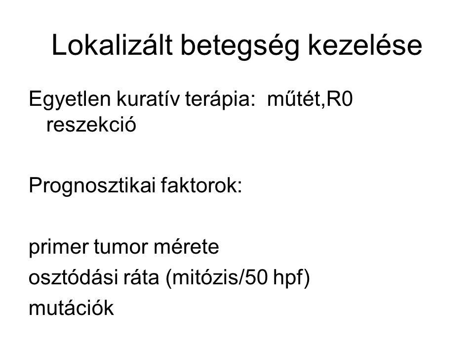 Lokalizált betegség kezelése