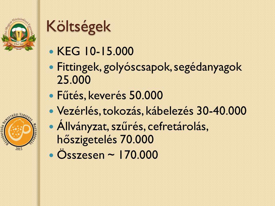 Költségek KEG 10-15.000 Fittingek, golyóscsapok, segédanyagok 25.000