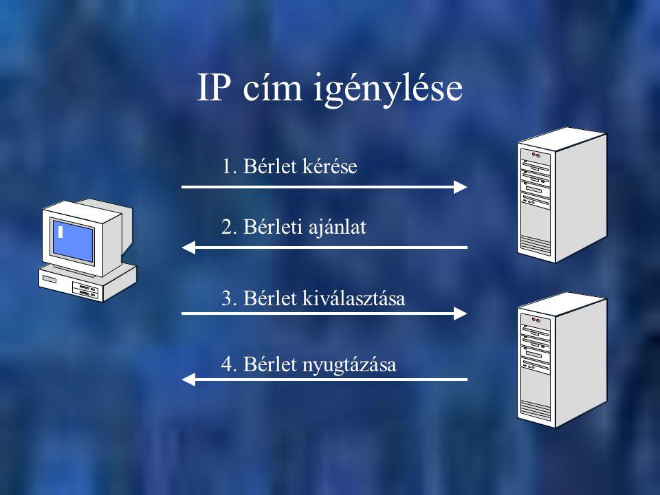 IP cím igénylése 1. Bérlet kérése 2. Bérleti ajánlat