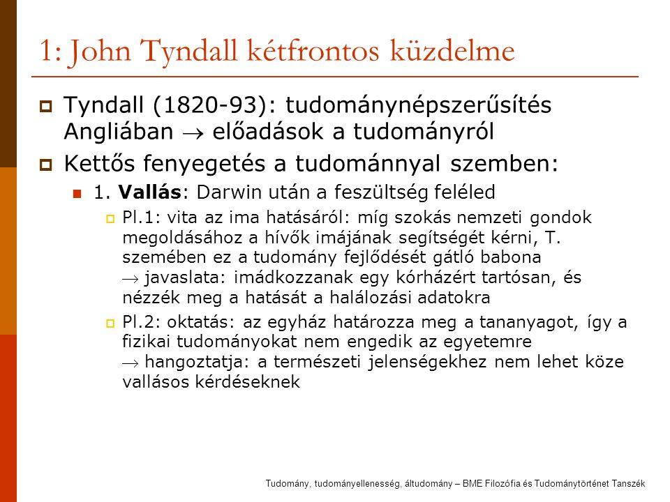 1: John Tyndall kétfrontos küzdelme